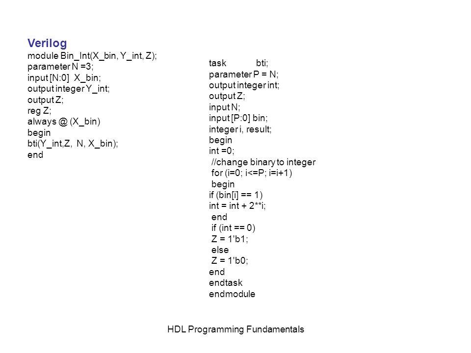 HDL Programming Fundamentals Verilog module Bin_Int(X_bin, Y_int, Z); parameter N =3; input [N:0] X_bin; output integer Y_int; output Z; reg Z; always