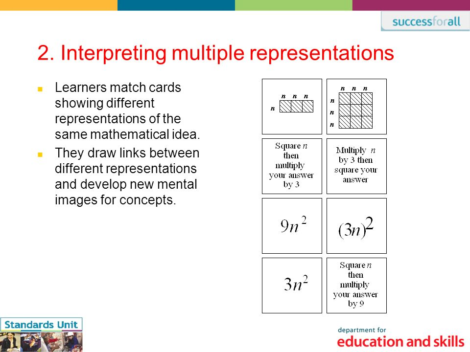 2. Interpreting multiple representations Learners match cards showing different representations of the same mathematical idea. They draw links between