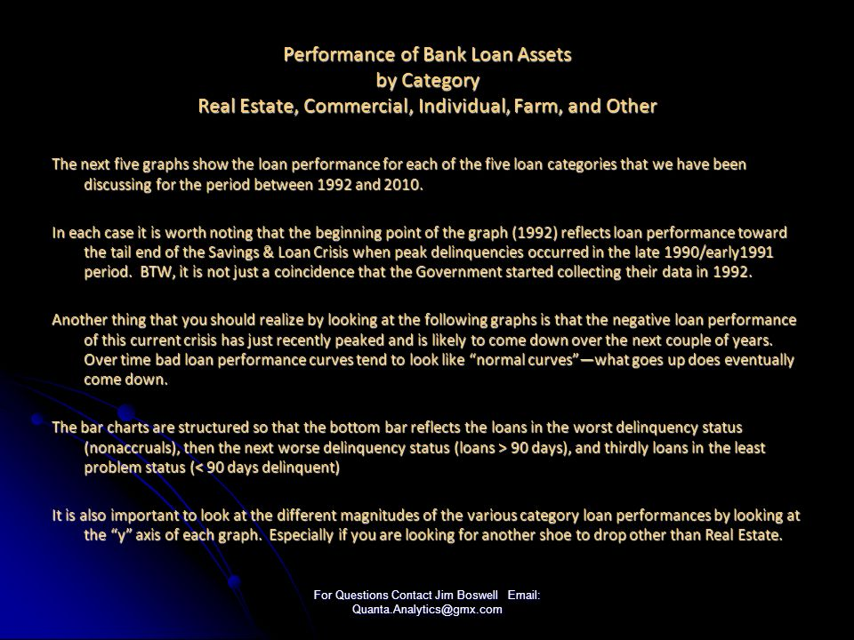 For Questions Contact Jim Boswell Email: Quanta.Analytics@gmx.com Performance of Bank Loan Assets by Category Real Estate, Commercial, Individual, Farm, and Other The next five graphs show the loan performance for each of the five loan categories that we have been discussing for the period between 1992 and 2010.