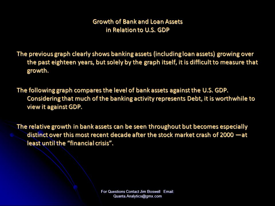 For Questions Contact Jim Boswell Email: Quanta.Analytics@gmx.com Growth of Bank and Loan Assets in Relation to U.S.