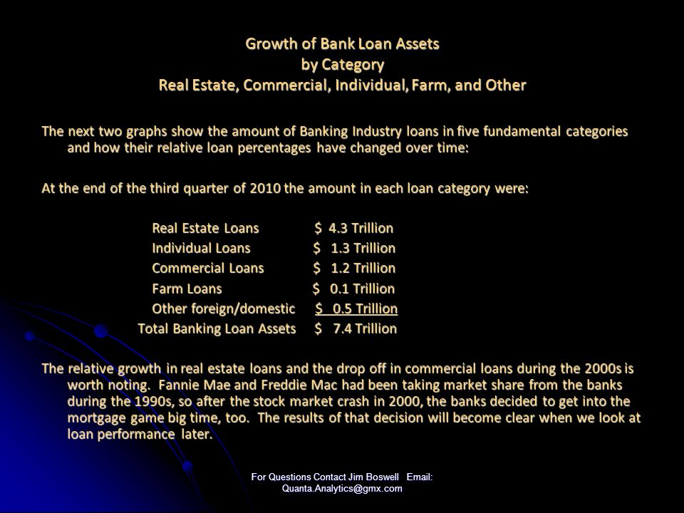 For Questions Contact Jim Boswell Email: Quanta.Analytics@gmx.com Growth of Bank Loan Assets by Category Real Estate, Commercial, Individual, Farm, and Other The next two graphs show the amount of Banking Industry loans in five fundamental categories and how their relative loan percentages have changed over time: At the end of the third quarter of 2010 the amount in each loan category were: Real Estate Loans $ 4.3 Trillion Real Estate Loans $ 4.3 Trillion Individual Loans $ 1.3 Trillion Individual Loans $ 1.3 Trillion Commercial Loans $ 1.2 Trillion Commercial Loans $ 1.2 Trillion Farm Loans $ 0.1 Trillion Farm Loans $ 0.1 Trillion Other foreign/domestic $ 0.5 Trillion Other foreign/domestic $ 0.5 Trillion Total Banking Loan Assets $ 7.4 Trillion Total Banking Loan Assets $ 7.4 Trillion The relative growth in real estate loans and the drop off in commercial loans during the 2000s is worth noting.