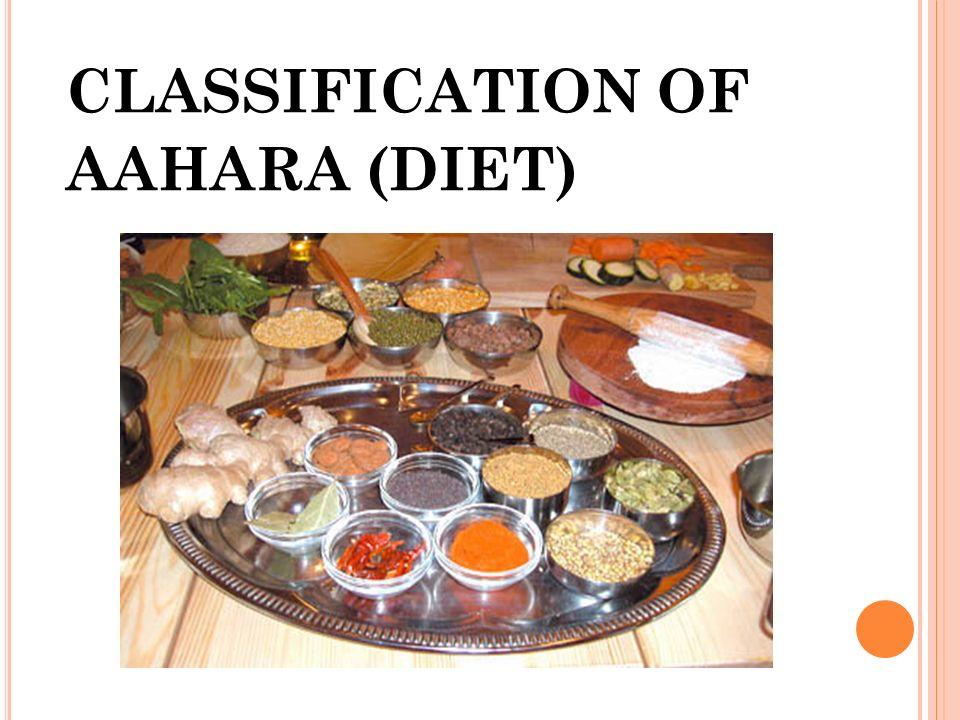 CLASSIFICATION OF AAHARA (DIET)