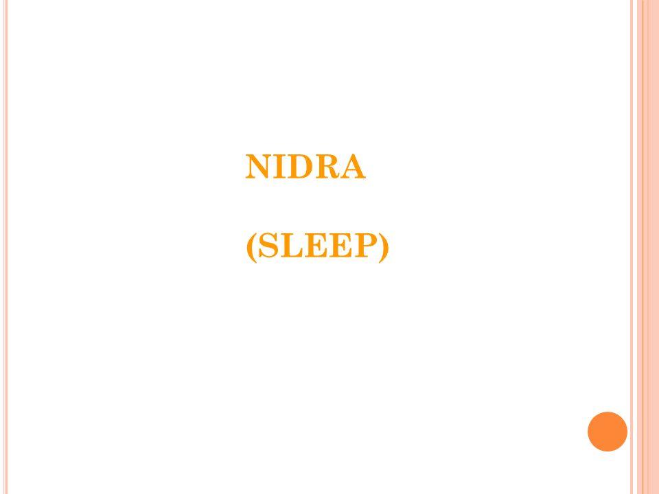 NIDRA (SLEEP)