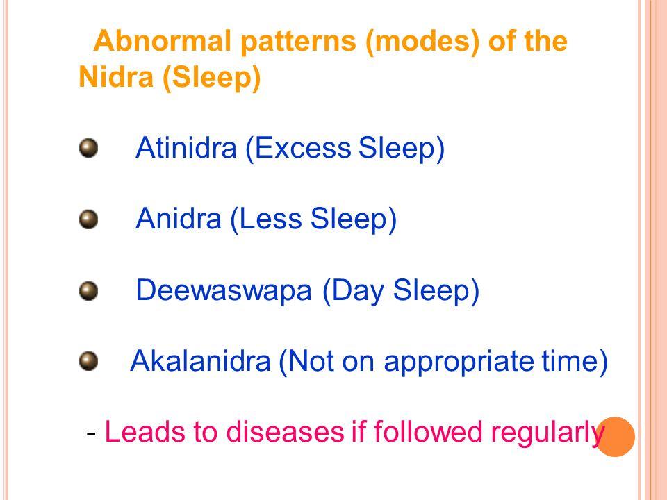 Abnormal patterns (modes) of the Nidra (Sleep) Atinidra (Excess Sleep) Anidra (Less Sleep) Deewaswapa (Day Sleep) Akalanidra (Not on appropriate time)