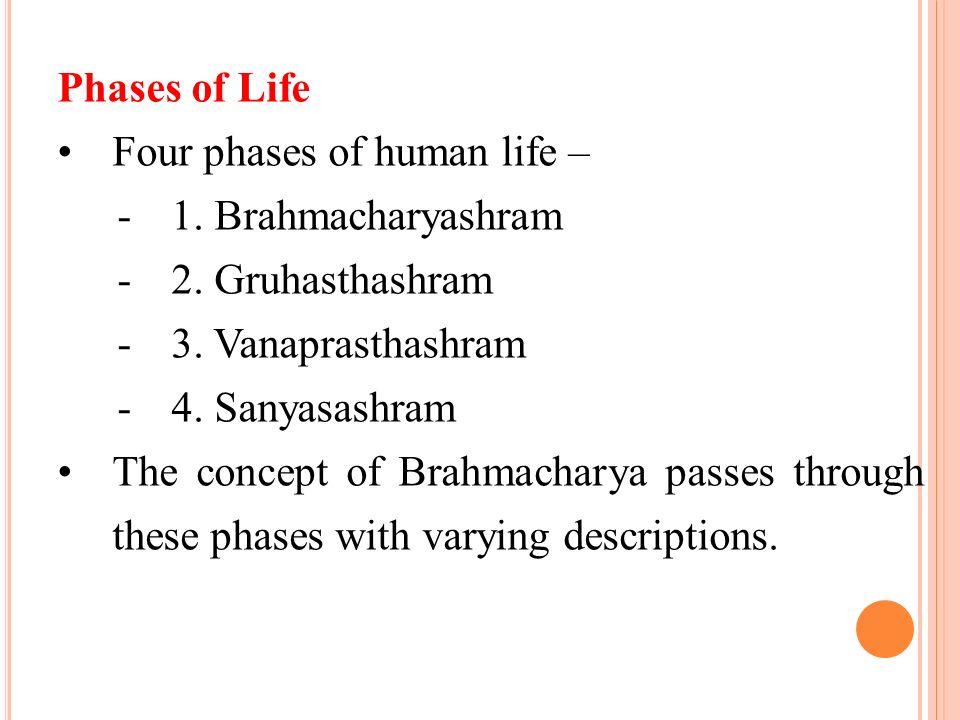 Phases of Life Four phases of human life – -1. Brahmacharyashram -2. Gruhasthashram -3. Vanaprasthashram -4. Sanyasashram The concept of Brahmacharya