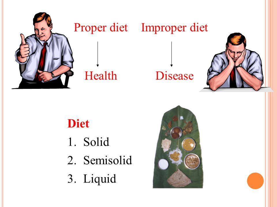 Proper dietImproper diet HealthDisease Diet 1.Solid 2.Semisolid 3.Liquid