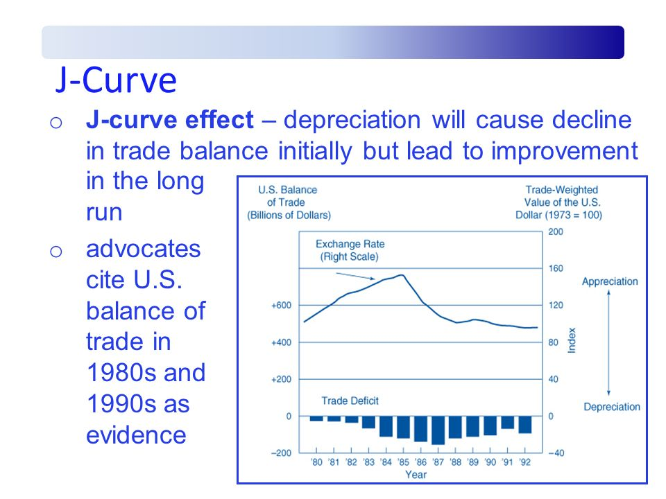 J-Curve o J-curve effect – depreciation will cause decline in trade balance initially but lead to improvement in the long run o advocates cite U.S. ba