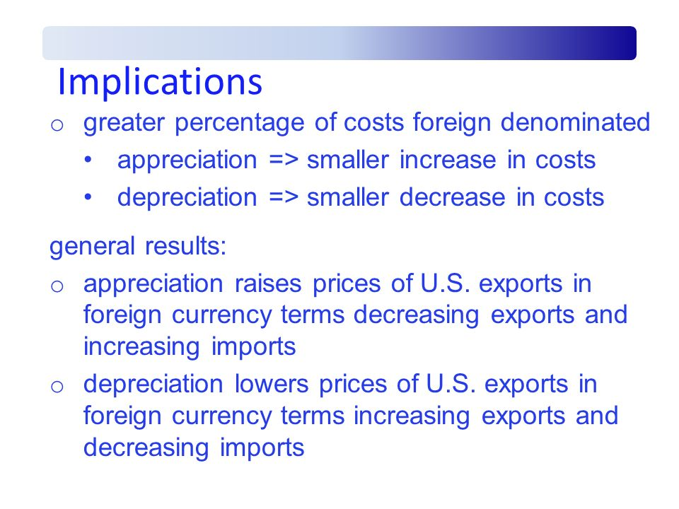 Implications o greater percentage of costs foreign denominated appreciation => smaller increase in costs depreciation => smaller decrease in costs gen