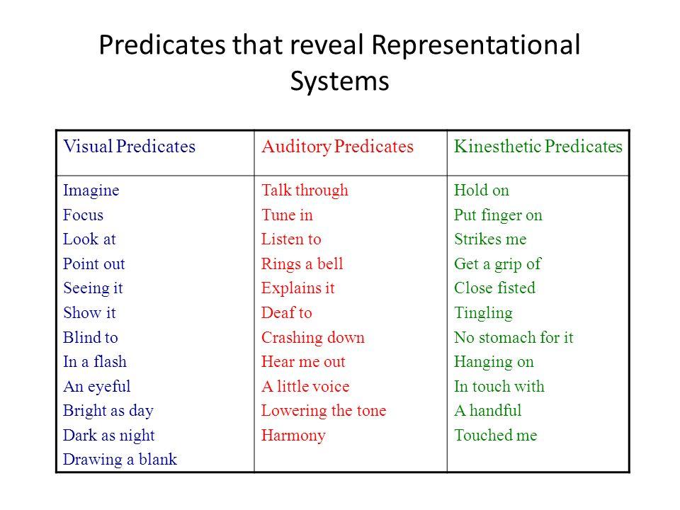 Predicates that reveal Representational Systems Visual PredicatesAuditory PredicatesKinesthetic Predicates Imagine Focus Look at Point out Seeing it S