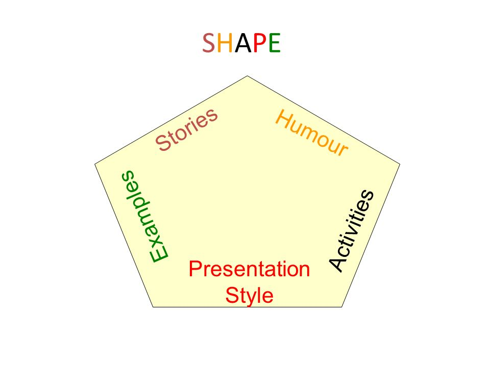 SHAPESHAPE Stories Humour Activities Presentation Style Examples