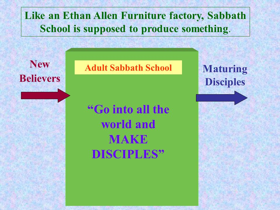 New Believers Maturing Disciples Go into all the world and MAKE DISCIPLES Adult Sabbath School Like an Ethan Allen Furniture factory, Sabbath School i