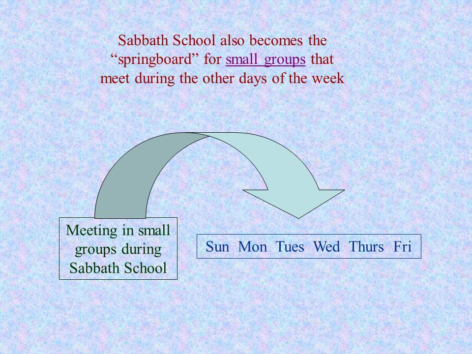 1.Learning Environment 2. Teacher Training 3.