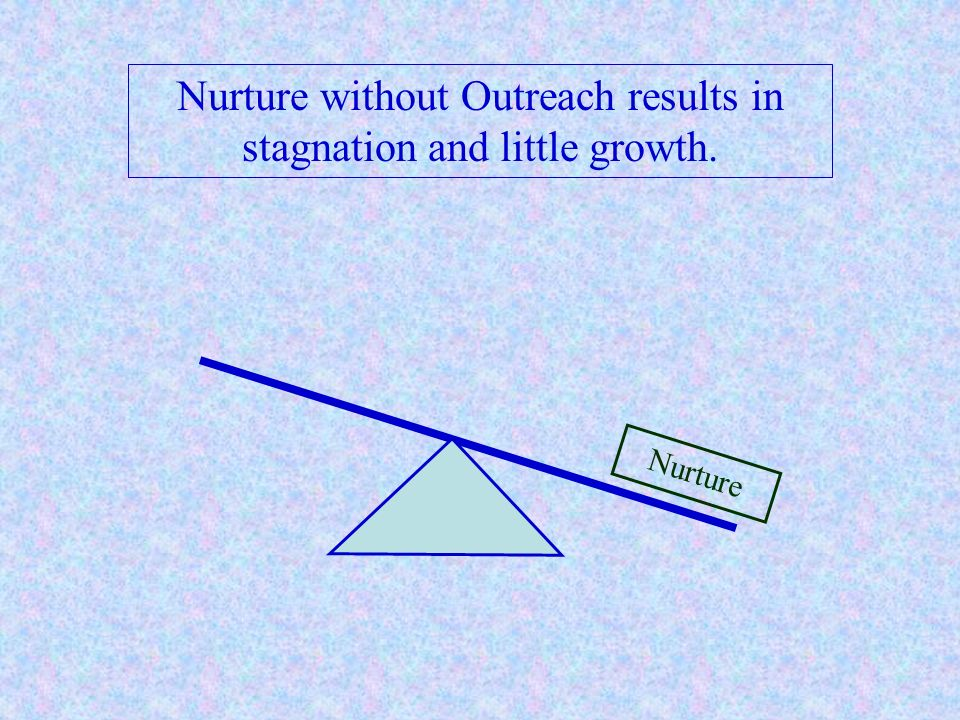 Nurture without Outreach results in stagnation and little growth. Nurture