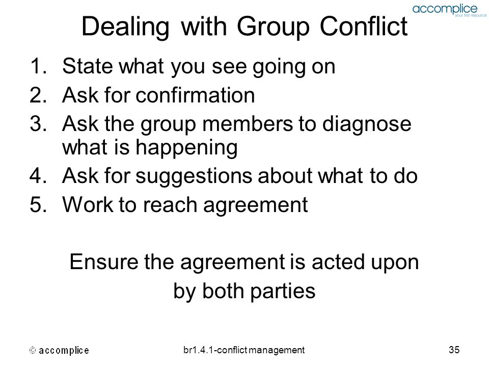 br1.4.1-conflict management35 Dealing with Group Conflict 1.State what you see going on 2.Ask for confirmation 3.Ask the group members to diagnose wha