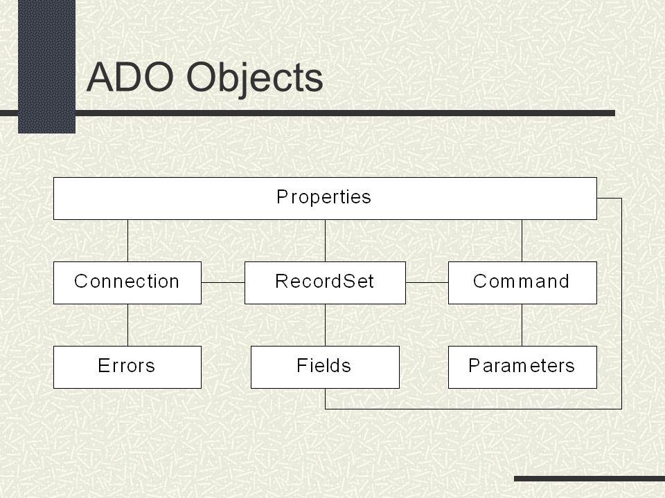 ADO Objects