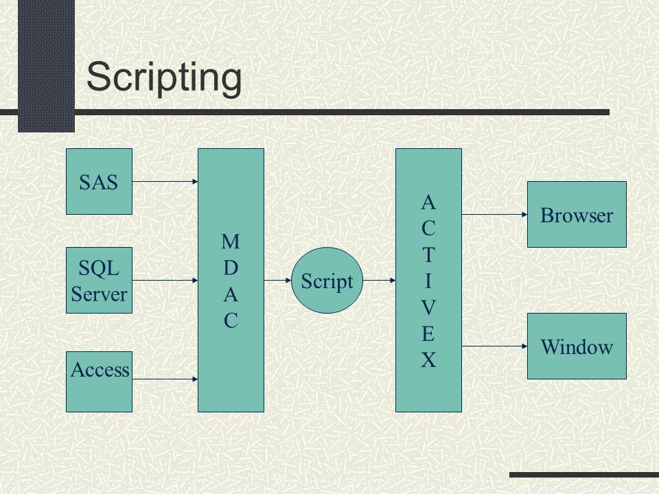Scripting SAS SQL Server Access Window Browser MDACMDAC Script ACTIVEXACTIVEX