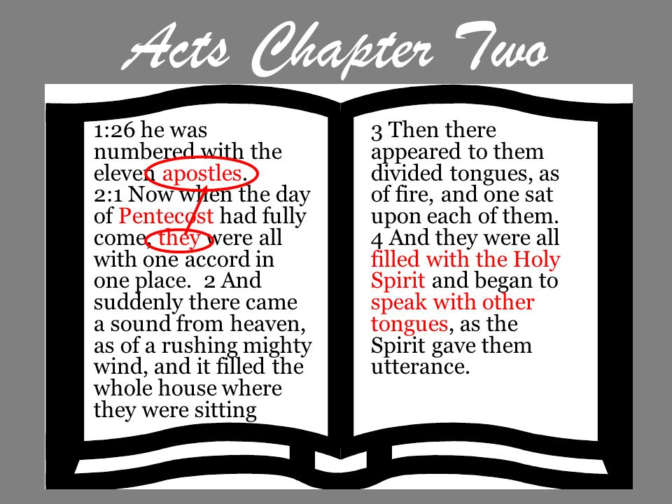 Acts Chapter Two 1:26 he was numbered with the eleven apostles. 2:1 Now when the day of Pentecost had fully come, they were all with one accord in one