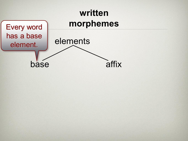 written morphemes baseaffix elements Every word has a base element.