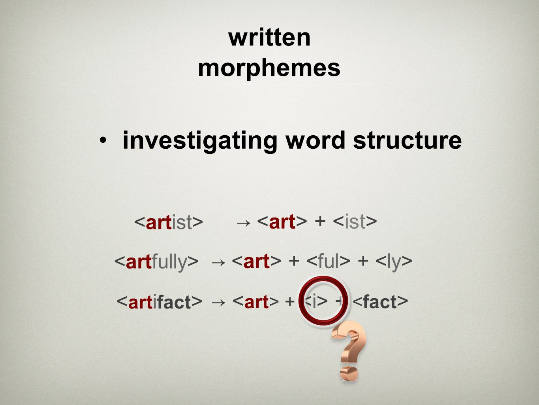 investigating word structure written morphemes + <artfully> + + < art i fact > <artist>