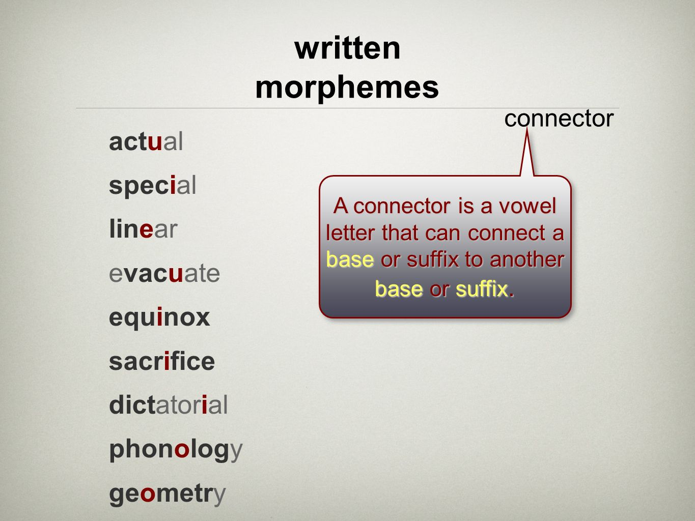 A connector is a vowel letter that can connect a base or suffix to another base or suffix. written morphemes connector actual special linear evacuate