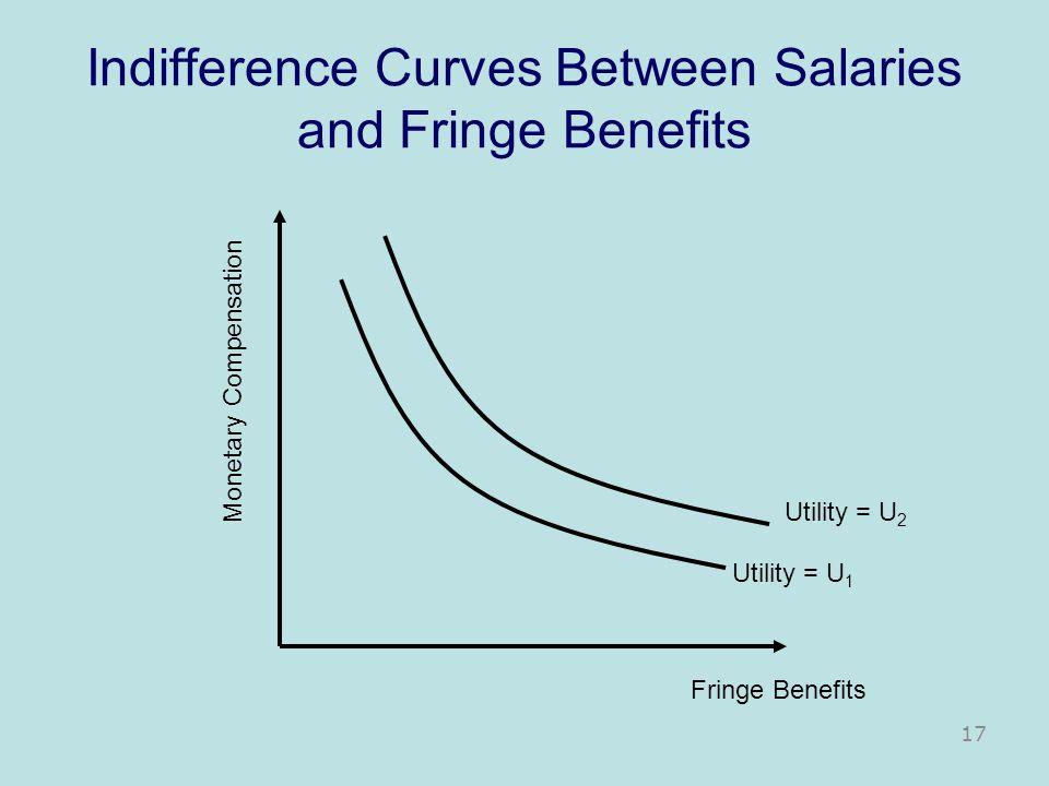 Indifference Curves Between Salaries and Fringe Benefits Fringe Benefits Monetary Compensation Utility = U 1 Utility = U 2 17