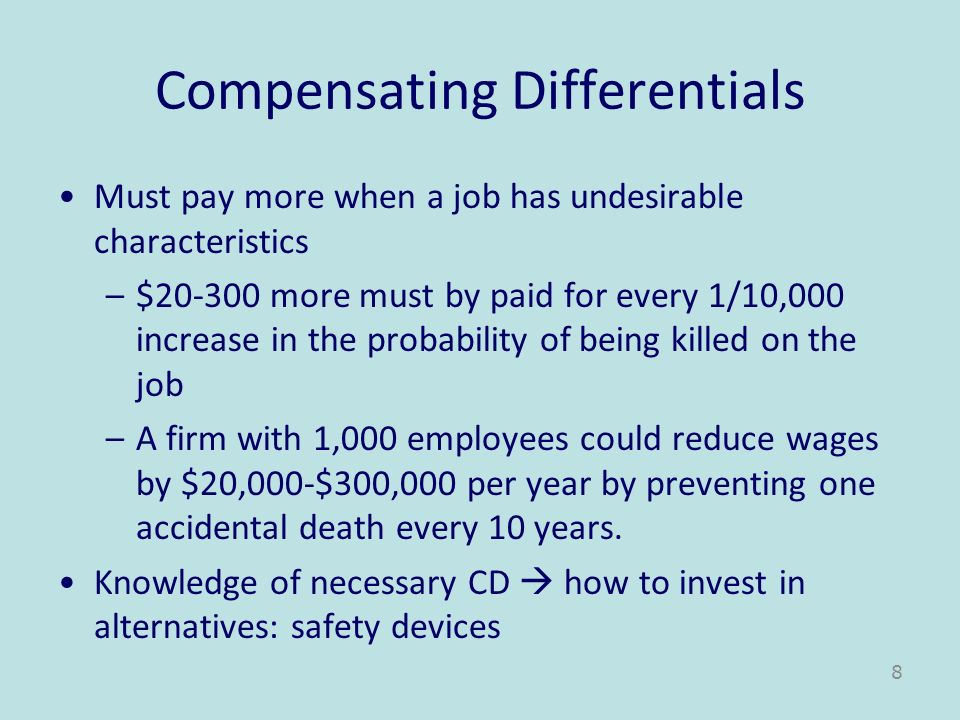 Compensating Differentials Must pay more when a job has undesirable characteristics –$20-300 more must by paid for every 1/10,000 increase in the prob