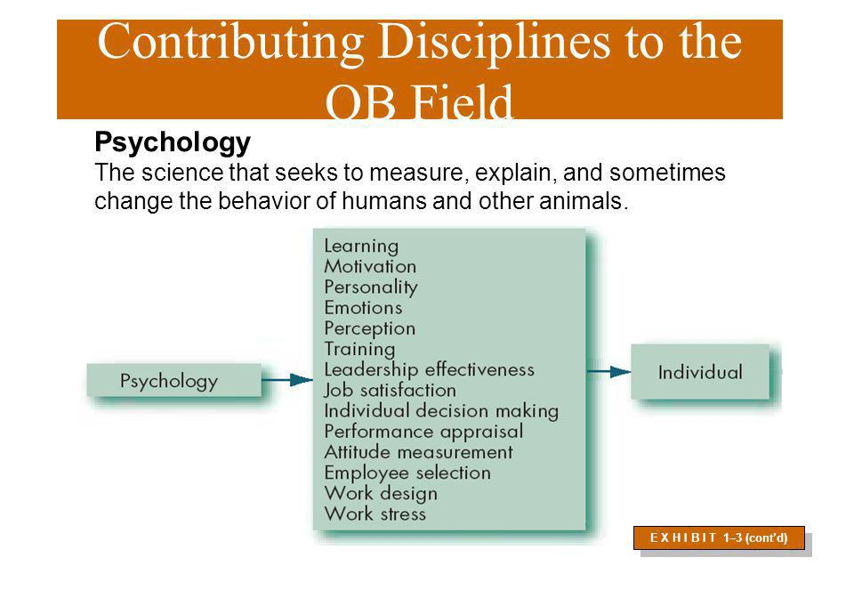 Contributing Disciplines to the OB Field E X H I B I T 1–3 (contd) Psychology The science that seeks to measure, explain, and sometimes change the beh