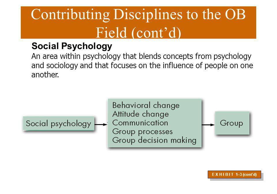 Contributing Disciplines to the OB Field (contd) E X H I B I T 1–3 (contd) Social Psychology An area within psychology that blends concepts from psych