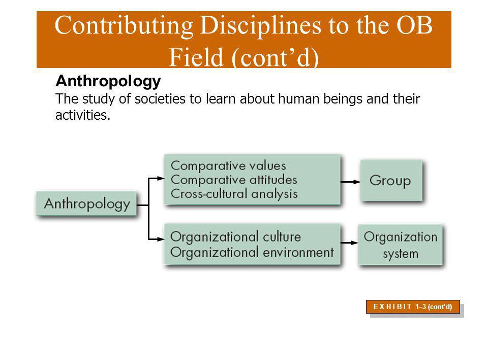 Contributing Disciplines to the OB Field (contd) E X H I B I T 1–3 (contd) Anthropology The study of societies to learn about human beings and their a