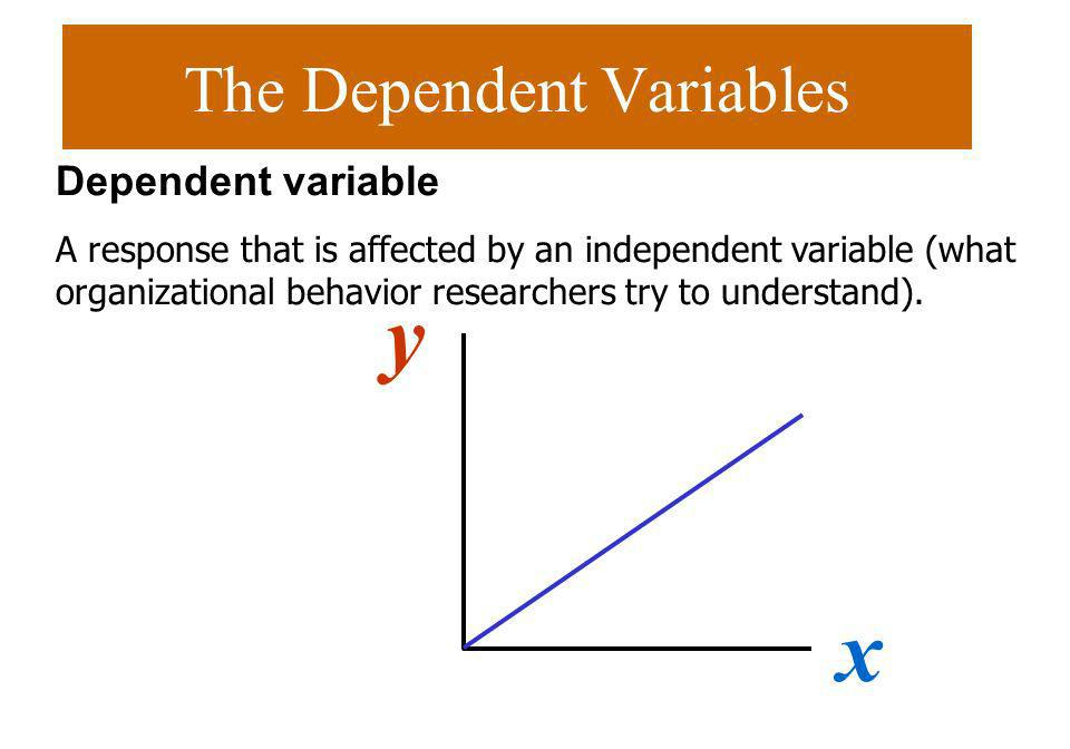 The Dependent Variables x y Dependent variable A response that is affected by an independent variable (what organizational behavior researchers try to