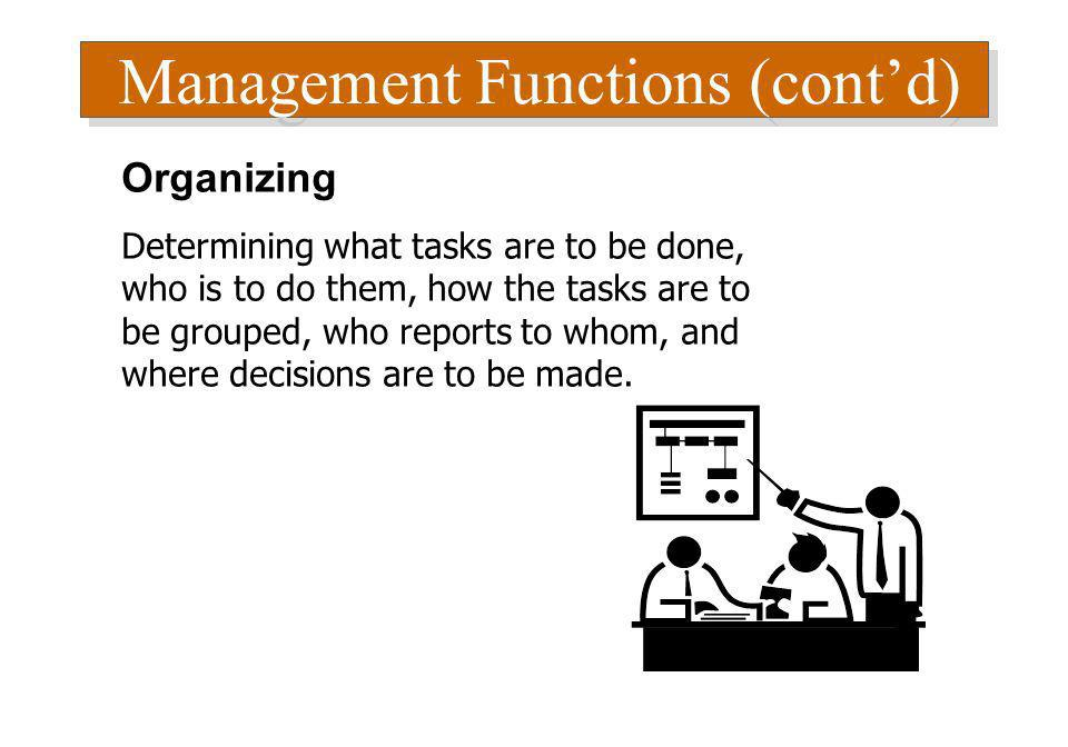 Management Functions (contd) Organizing Determining what tasks are to be done, who is to do them, how the tasks are to be grouped, who reports to whom