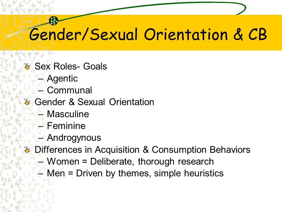Gender/Sexual Orientation & CB Sex Roles- Goals –Agentic –Communal Gender & Sexual Orientation –Masculine –Feminine –Androgynous Differences in Acquis