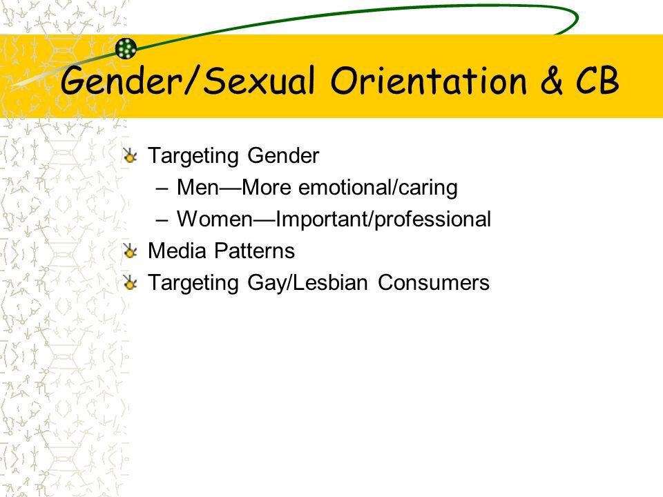 Gender/Sexual Orientation & CB Targeting Gender –MenMore emotional/caring –WomenImportant/professional Media Patterns Targeting Gay/Lesbian Consumers