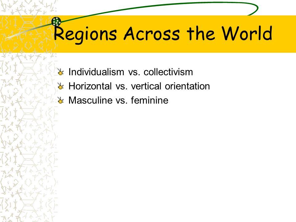 Regions Across the World Individualism vs. collectivism Horizontal vs. vertical orientation Masculine vs. feminine