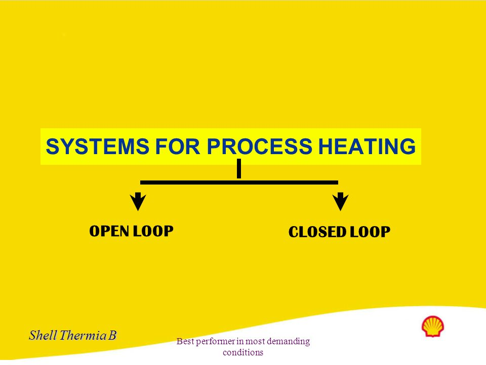 Shell Thermia B Best performer in most demanding conditions Thermic Fluid - Application Primary function of a thermic fluid is to transfer heat, from