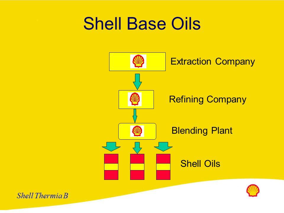 Shell Thermia B Shell Base Oils Extraction Company Refining Company Blending Plant Shell Oils
