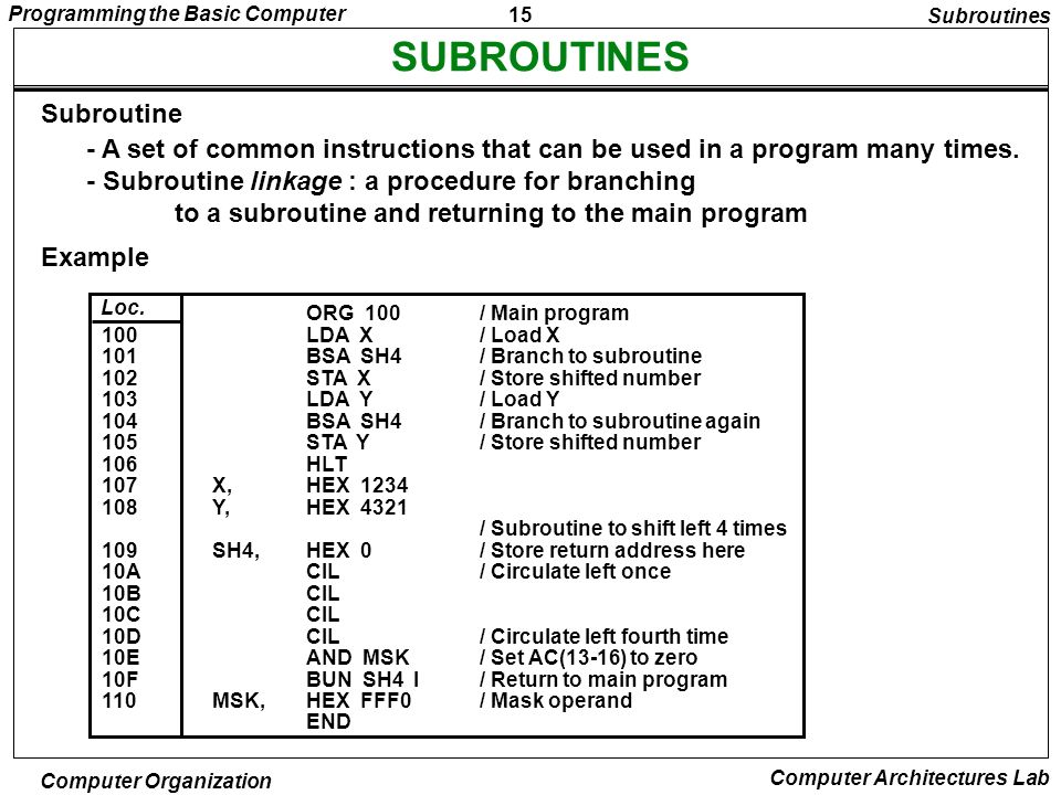 15 Programming the Basic Computer Computer Organization Computer Architectures Lab SUBROUTINES - A set of common instructions that can be used in a pr
