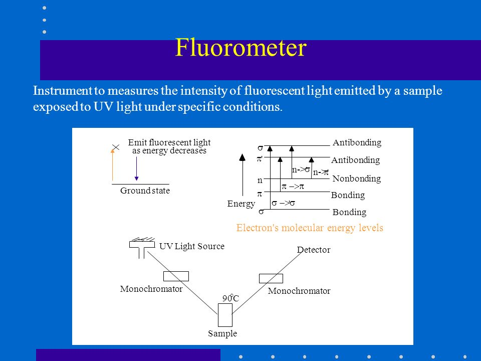 Instrument to measures the intensity of fluorescent light emitted by a sample exposed to UV light under specific conditions. Emit fluorescent light as