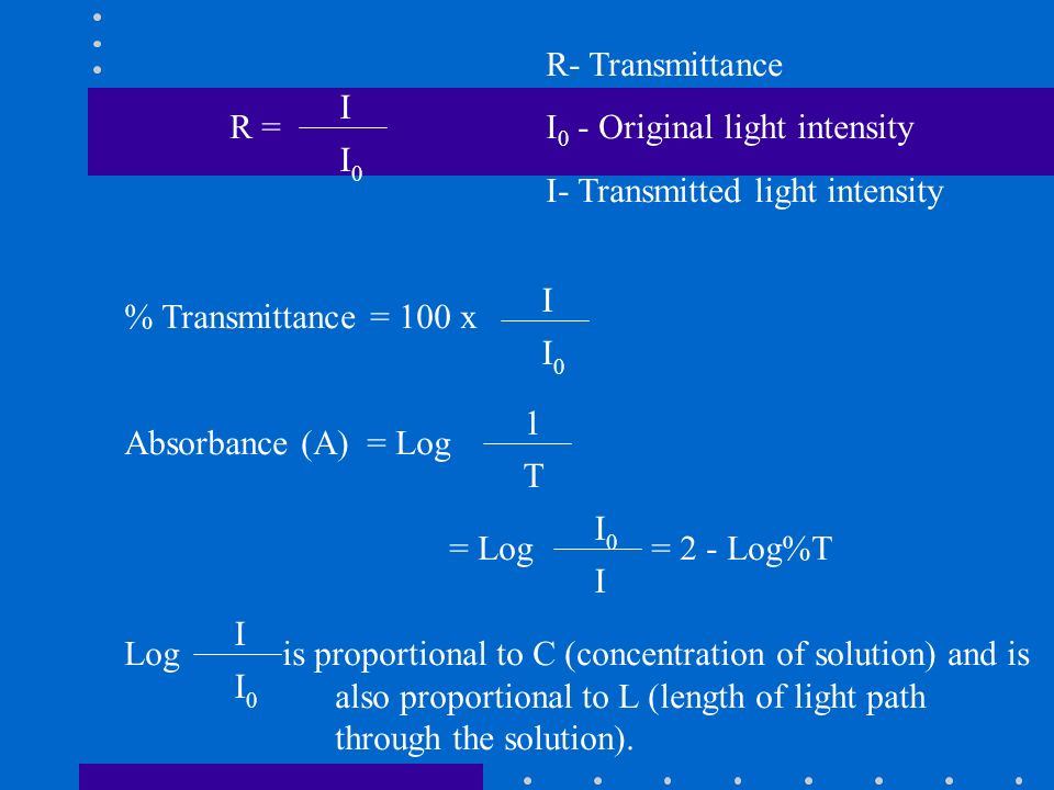 R- Transmittance R = I 0 - Original light intensity I- Transmitted light intensity % Transmittance = 100 x Absorbance (A) = Log = Log = 2 - Log%T Log