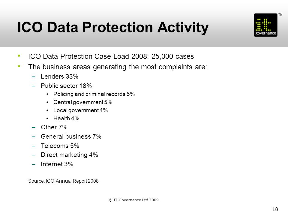 TM ICO Data Protection Activity ICO Data Protection Case Load 2008: 25,000 cases The business areas generating the most complaints are: –Lenders 33% –Public sector 18% Policing and criminal records 5% Central government 5% Local government 4% Health 4% –Other 7% –General business 7% –Telecoms 5% –Direct marketing 4% –Internet 3% Source: ICO Annual Report 2008 18 © IT Governance Ltd 2009
