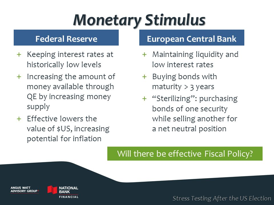 Monetary Stimulus Federal Reserve + Keeping interest rates at historically low levels + Increasing the amount of money available through QE by increas
