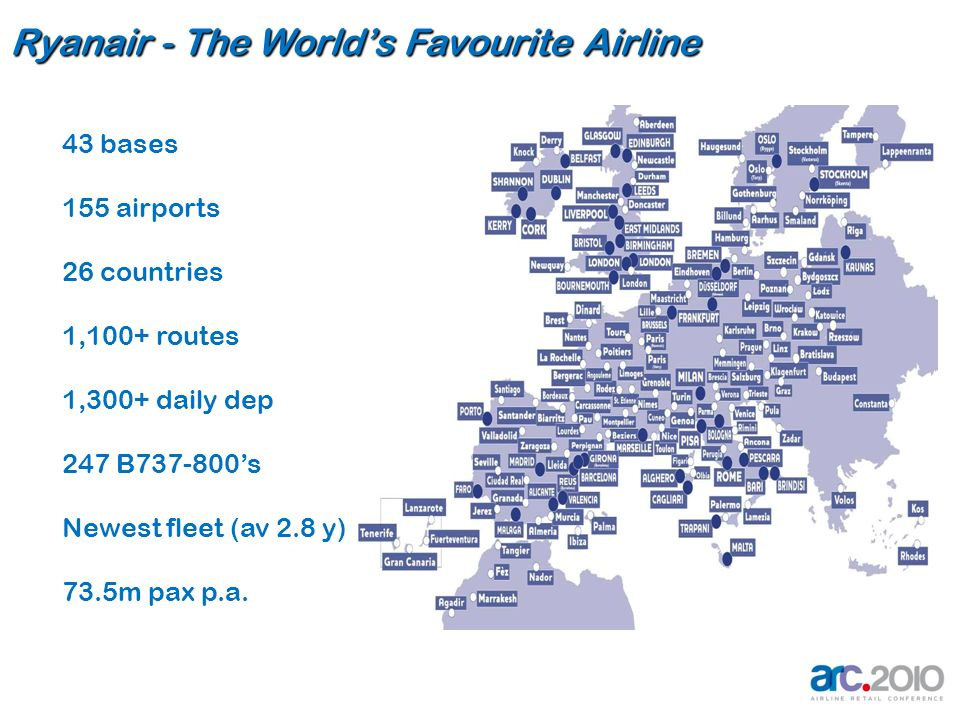 Ryanair - The Worlds Favourite Airline 43 bases 155 airports 26 countries 1,100+ routes 1,300+ daily dep 247 B737-800s Newest fleet (av 2.8 y) 73.5m p