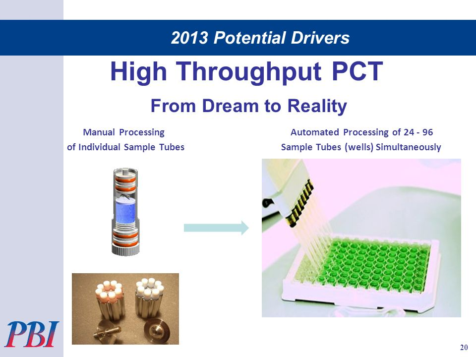 2013 Potential Drivers High Throughput PCT From Dream to Reality Manual Processing Automated Processing of 24 - 96 of Individual Sample Tubes Sample Tubes (wells) Simultaneously 20