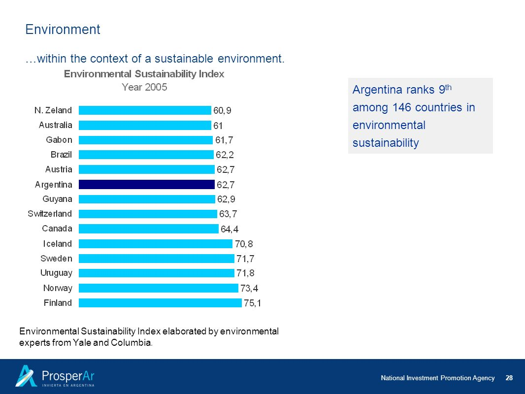 National Investment Promotion Agency 28 Environment …within the context of a sustainable environment. Environmental Sustainability Index elaborated by