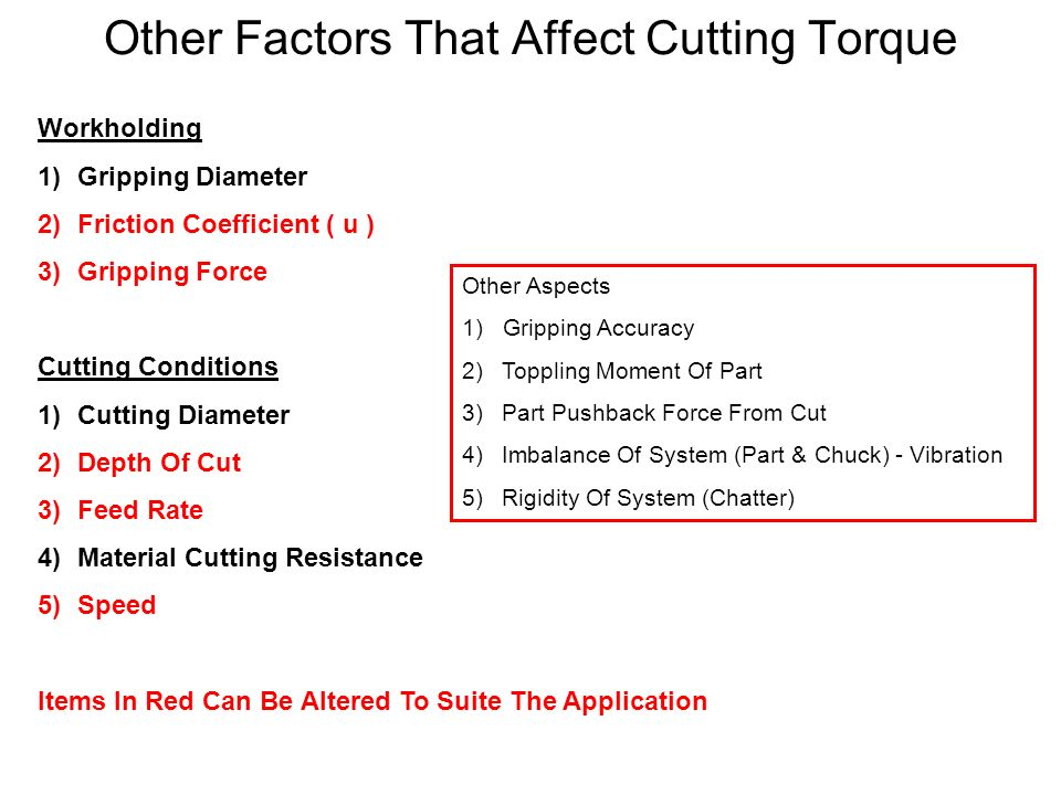 Other Factors That Affect Cutting Torque Workholding 1)Gripping Diameter 2)Friction Coefficient ( u ) 3)Gripping Force Cutting Conditions 1)Cutting Di