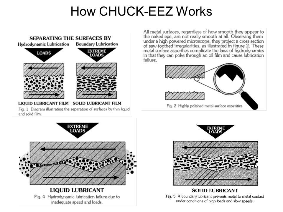 How CHUCK-EEZ Works