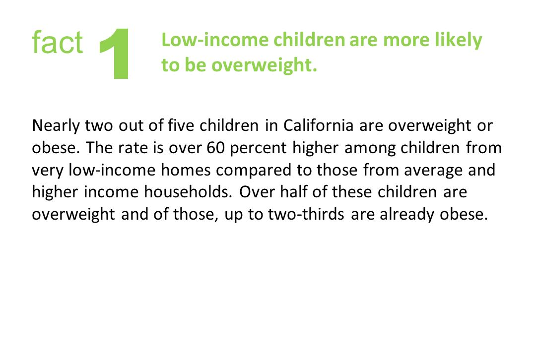 Low-income children are more likely to be overweight. Nearly two out of five children in California are overweight or obese. The rate is over 60 perce