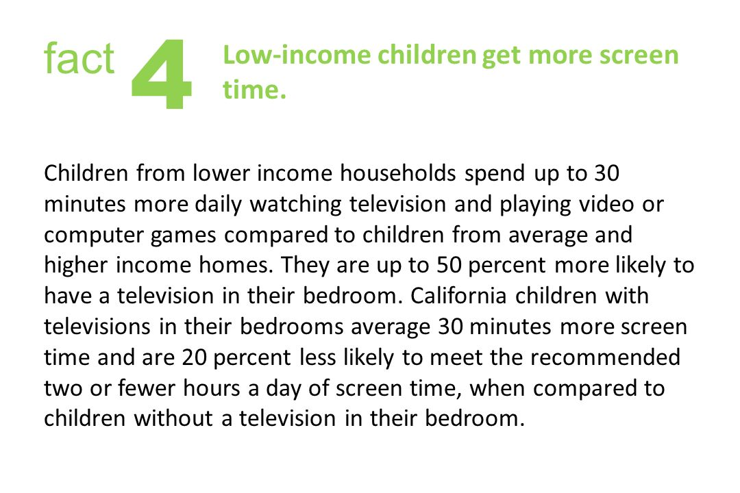 Low-income children get more screen time. Children from lower income households spend up to 30 minutes more daily watching television and playing vide