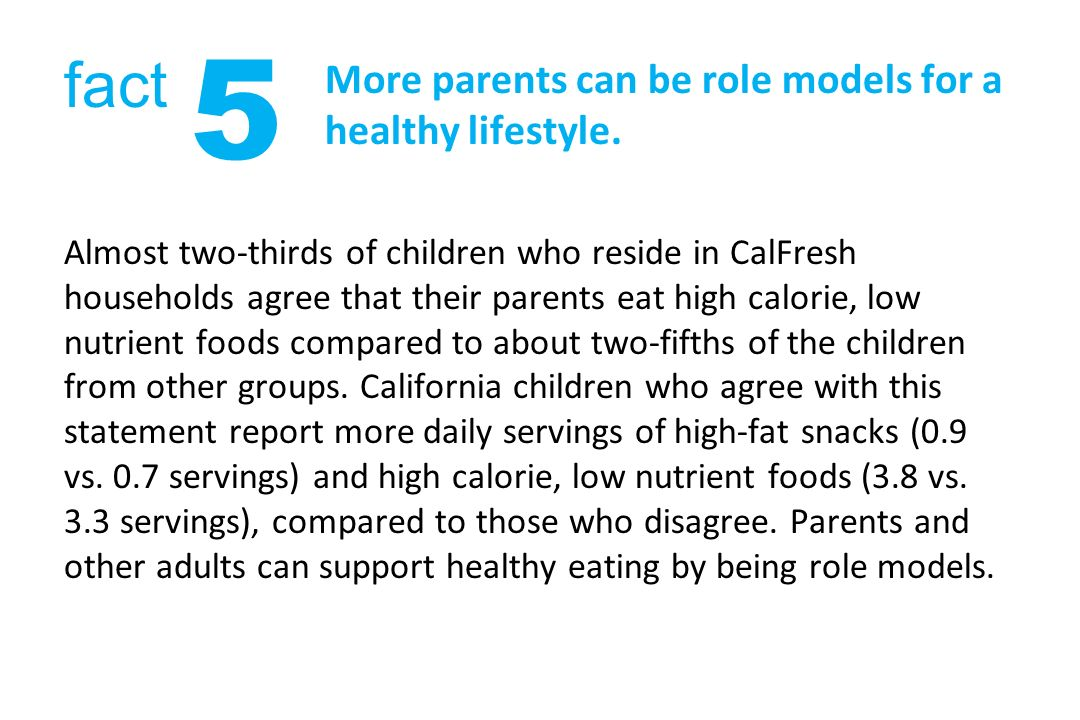 More parents can be role models for a healthy lifestyle. Almost two-thirds of children who reside in CalFresh households agree that their parents eat