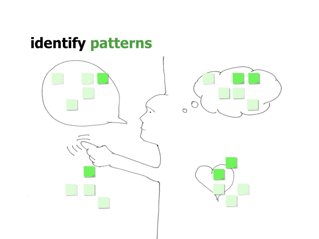 identify patterns